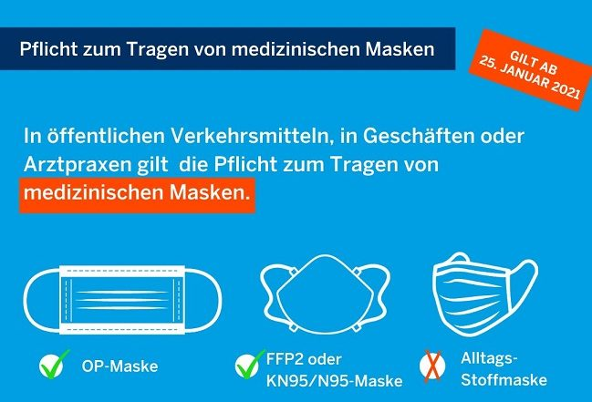 In NRW gilt ab heute: medizinischen Masken in Arztpraxen